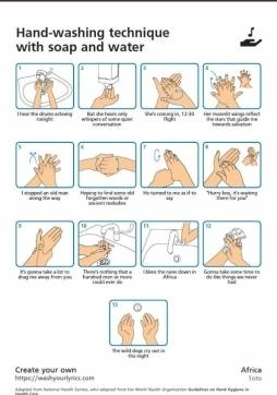 Handwashing: Africa Toto infographic